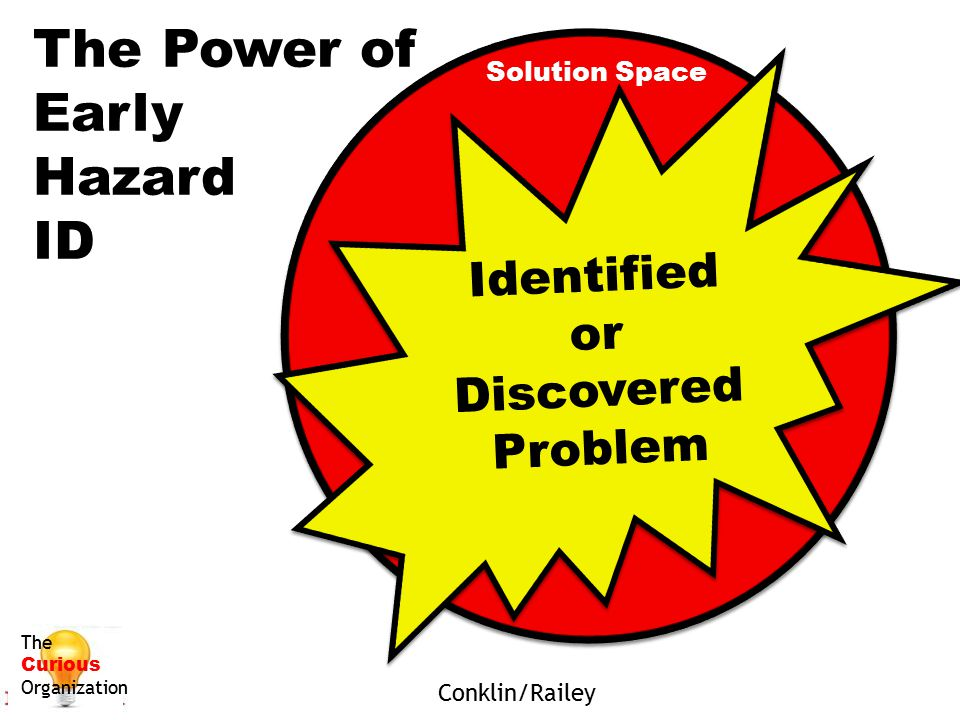 The Power of Early Hazard ID Identified or Discovered Problem