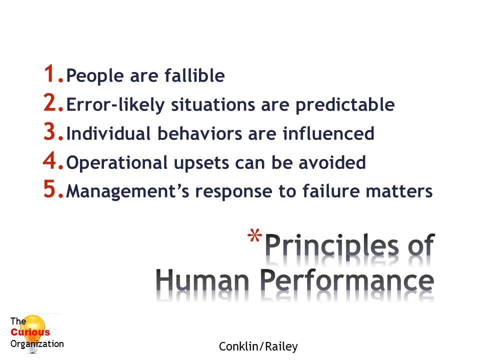 Principles of Human Performance
