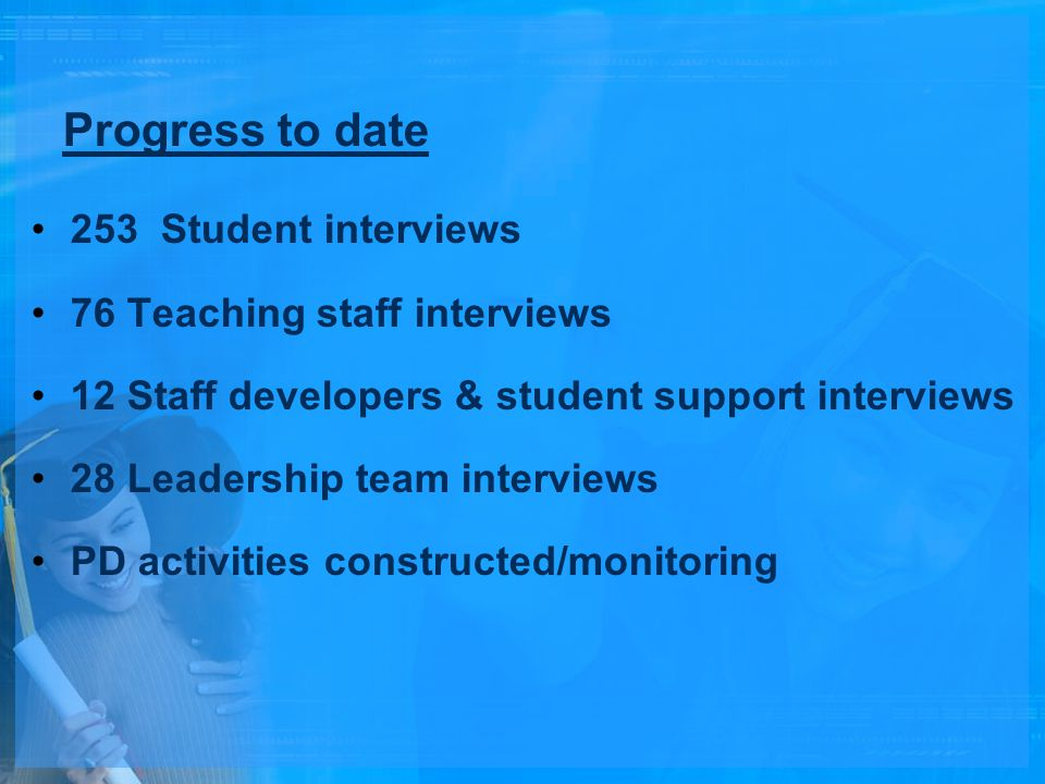 Progress to date 253 Student interviews 76 Teaching staff interviews