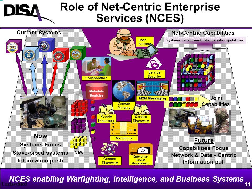 Role of Net-Centric Enterprise Services (NCES)
