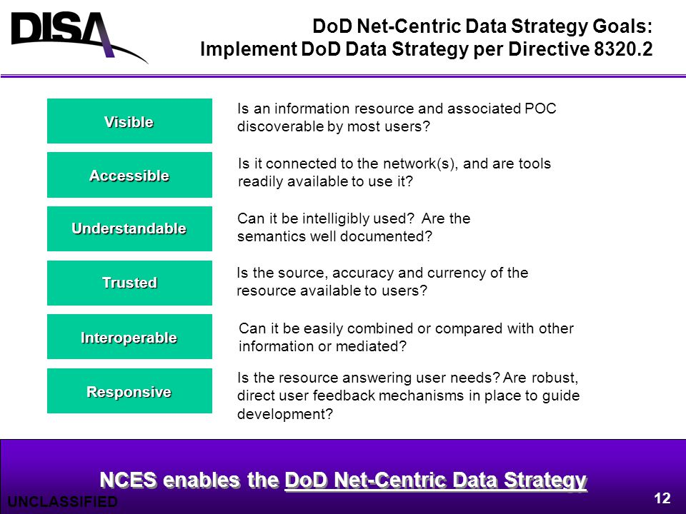 NCES enables the DoD Net-Centric Data Strategy