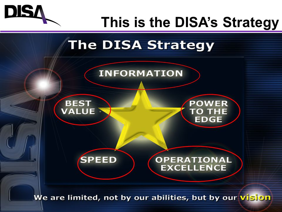 This is the DISA's Strategy