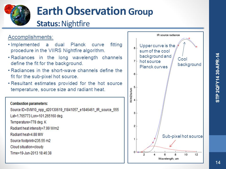 Earth Observation Group