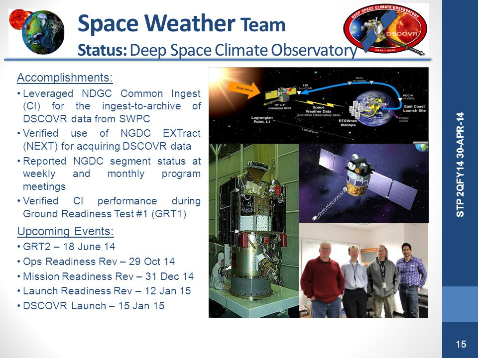 Space Weather Team Status: Deep Space Climate Observatory