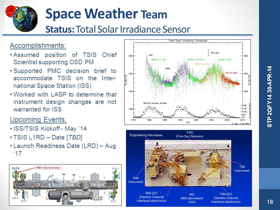 Space Weather Team Status: Total Solar Irradiance Sensor