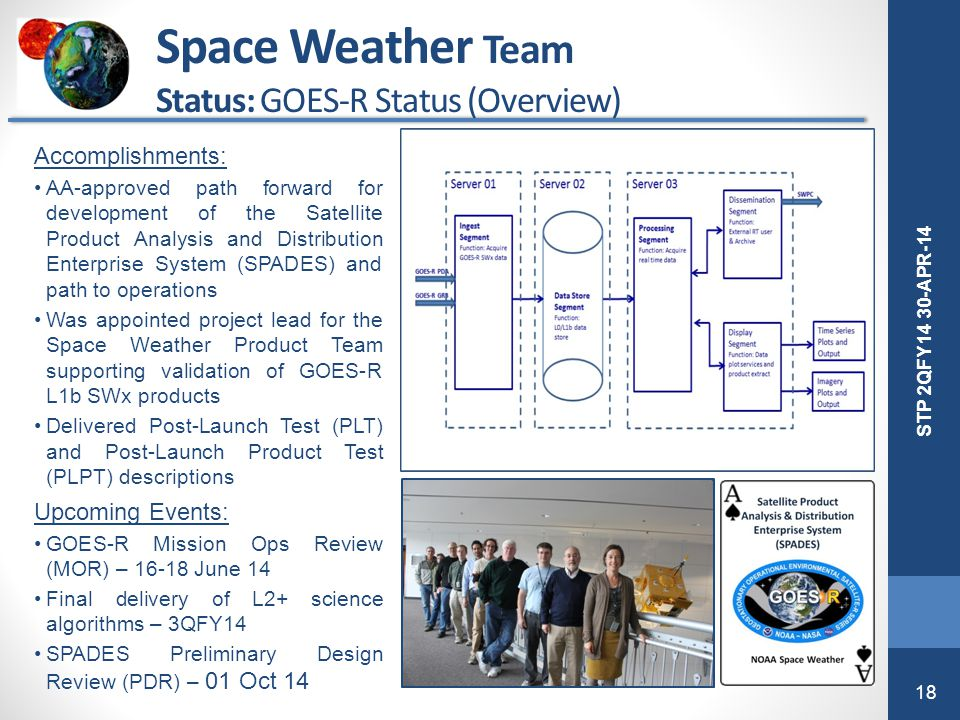 Space Weather Team Status: GOES-R Status (Overview) Accomplishments: