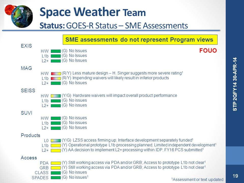 Space Weather Team Status: GOES-R Status – SME Assessments
