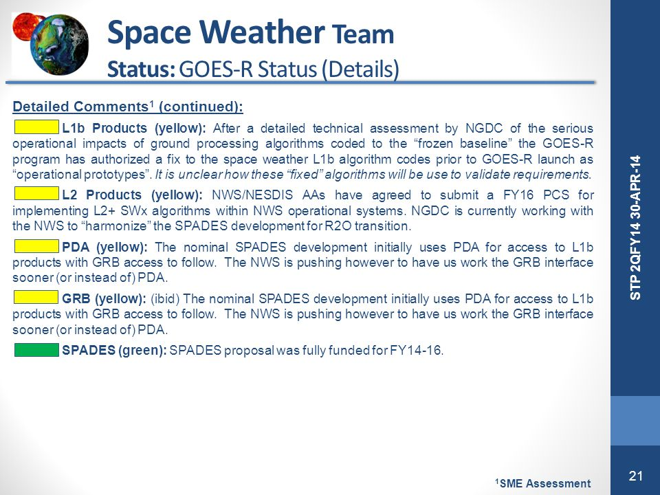 Space Weather Team Status: GOES-R Status (Details)
