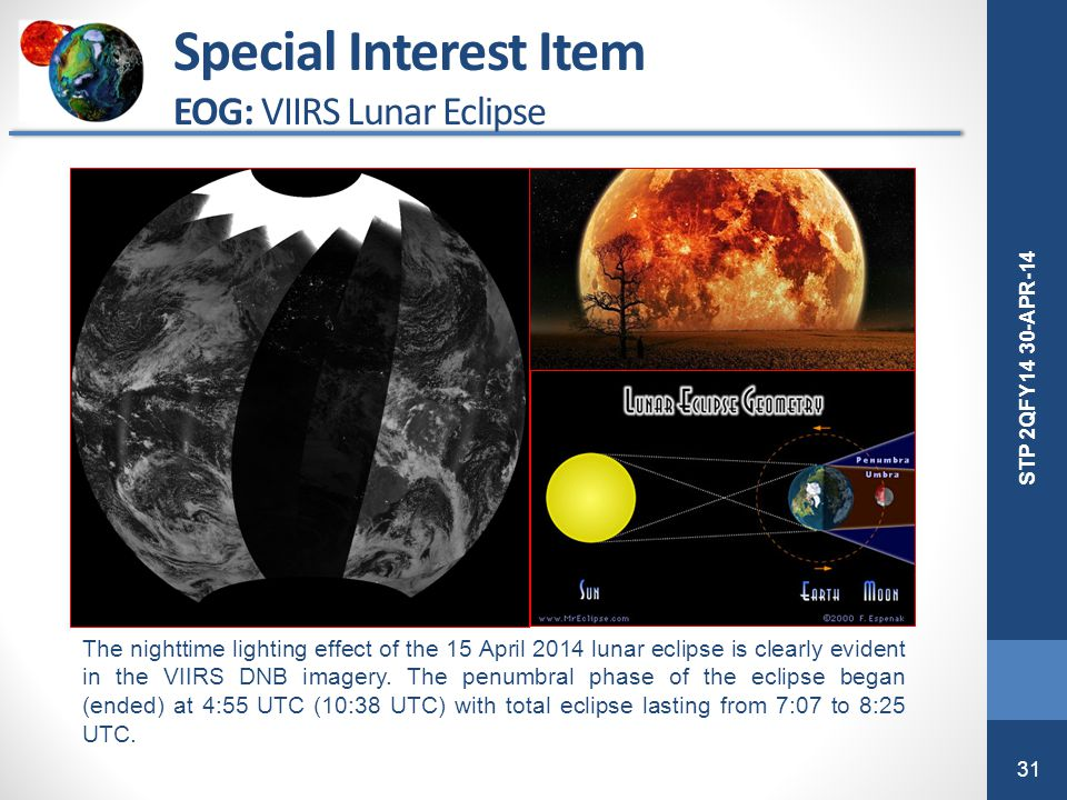 Special Interest Item EOG: VIIRS Lunar Eclipse