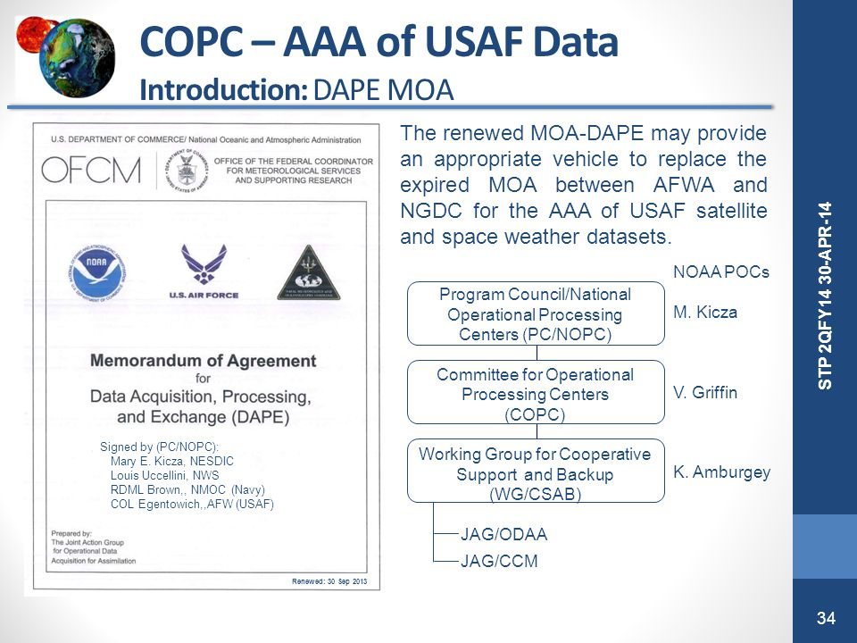 COPC – AAA of USAF Data Introduction: DAPE MOA
