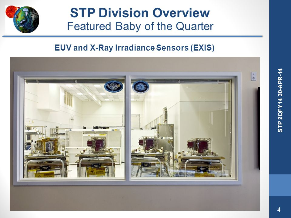 EUV and X-Ray Irradiance Sensors (EXIS)