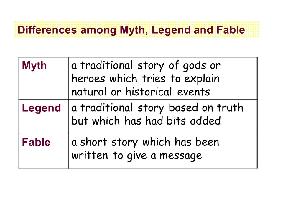 Differences among Myth, Legend and Fable