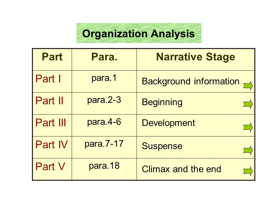 Part Para. Narrative Stage