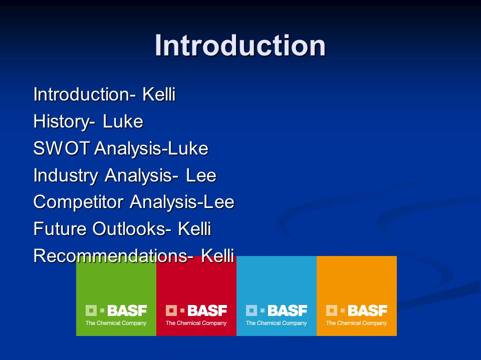 Introduction Introduction- Kelli History- Luke SWOT Analysis-Luke