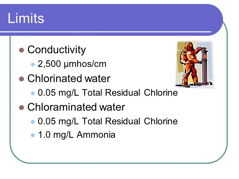 Limits Conductivity Chlorinated water Chloraminated water