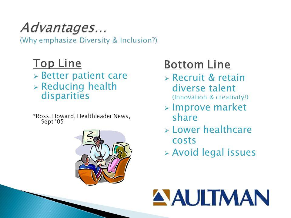 Advantages… (Why emphasize Diversity & Inclusion )