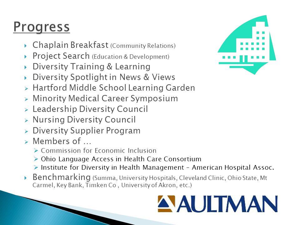 Progress Chaplain Breakfast (Community Relations)