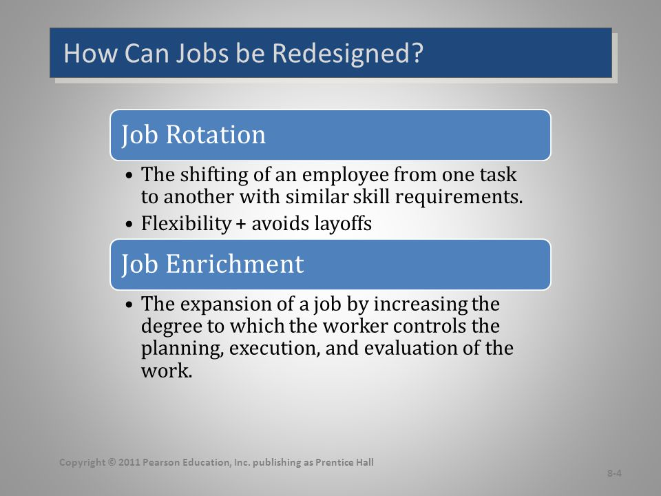 Strengths of Job Rotation
