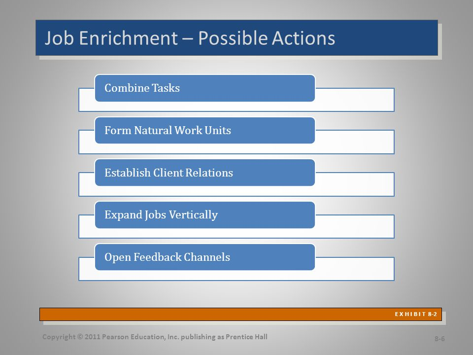 Examples of Employee Involvement Programs