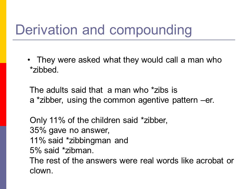 Derivation and compounding