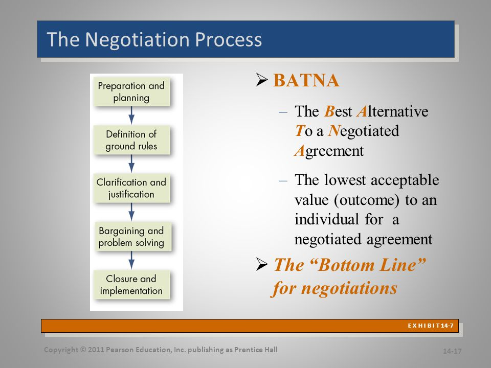 Individual Differences in Negotiation Effectiveness