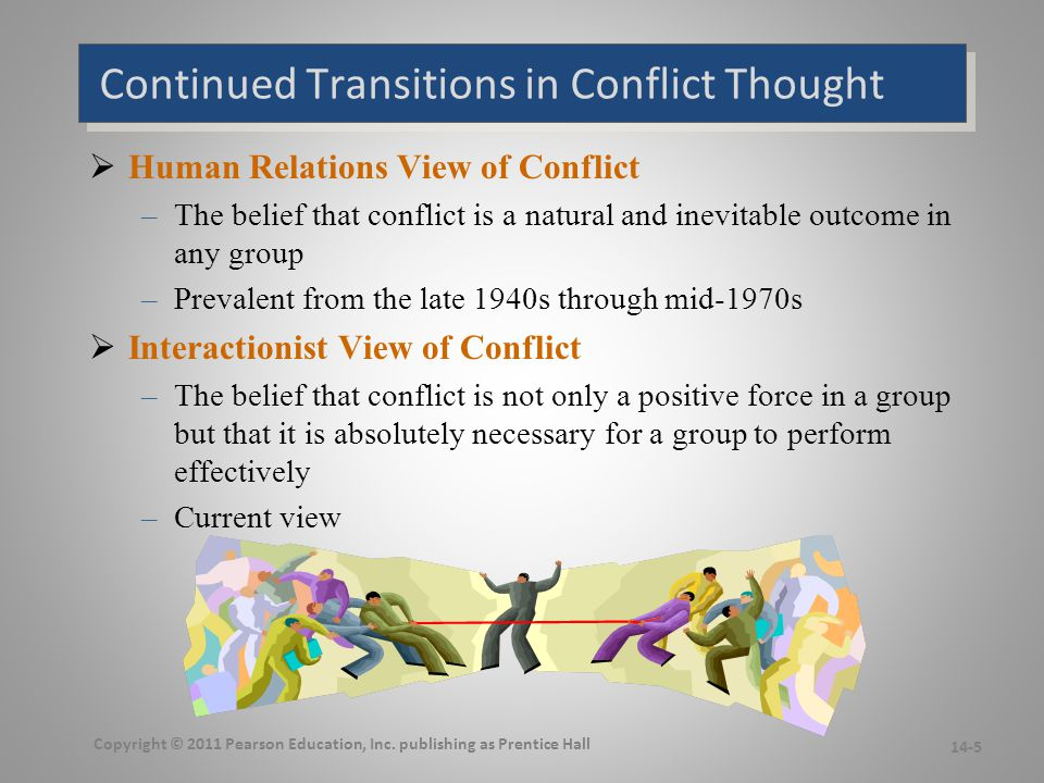 Forms of Interactionist Conflict