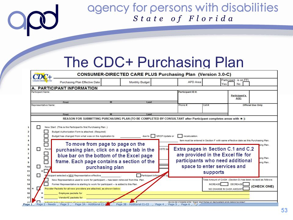 The CDC+ Purchasing Plan