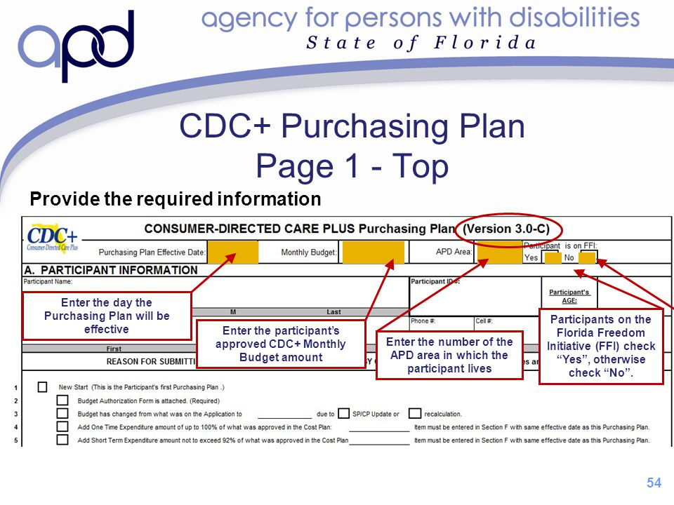 CDC+ Purchasing Plan Page 1 - Top