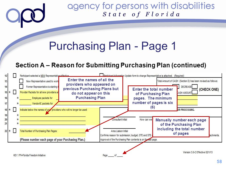 Purchasing Plan - Page 1 Section A – Reason for Submitting Purchasing Plan (continued)