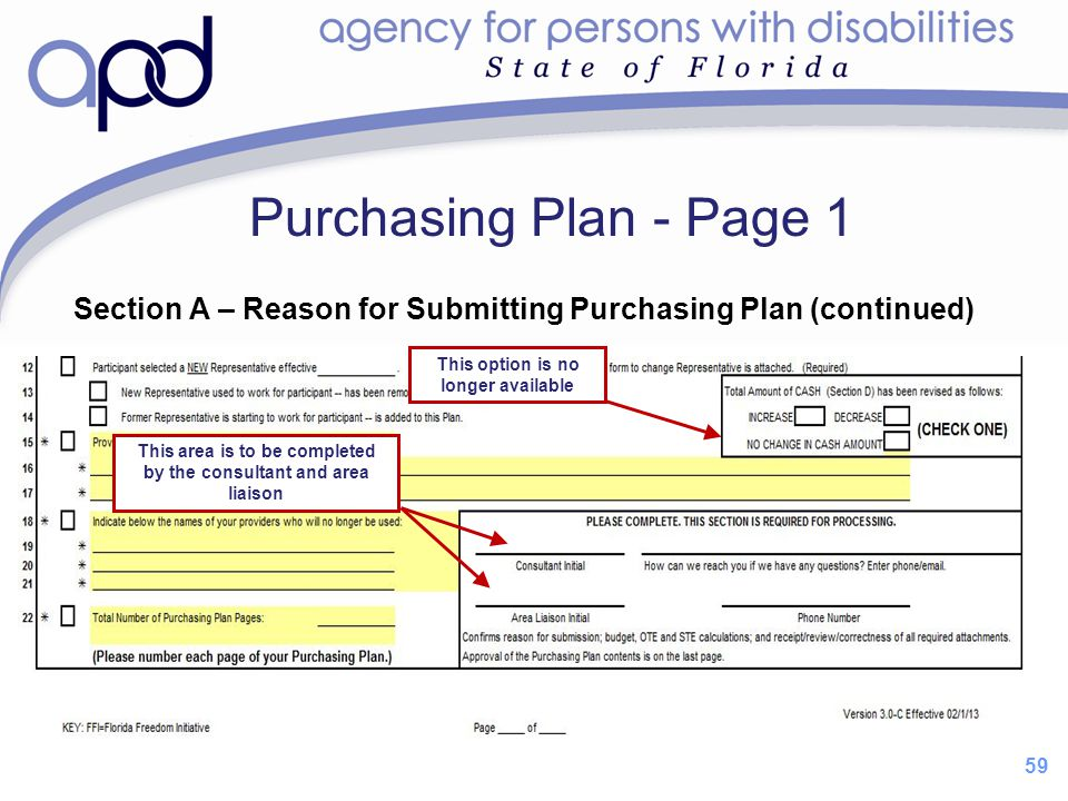 Purchasing Plan - Page 1 Section A – Reason for Submitting Purchasing Plan (continued) This option is no longer available.
