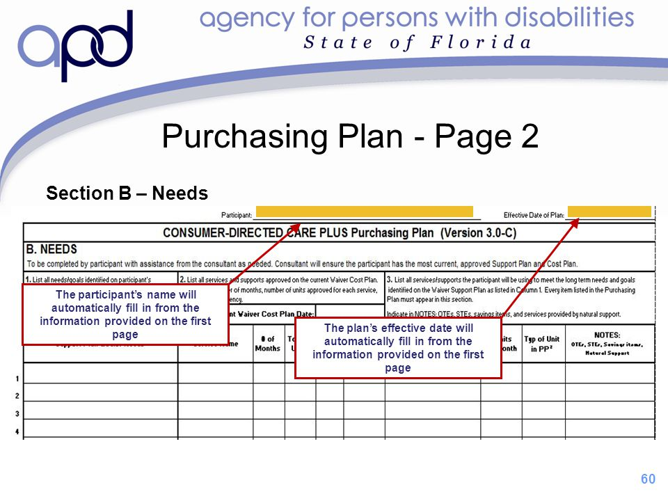 Purchasing Plan - Page 2 Section B – Needs 60