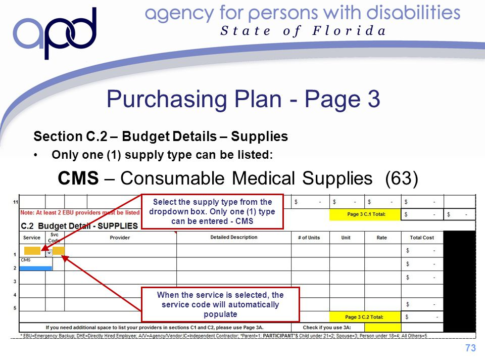 Purchasing Plan - Page 3 CMS – Consumable Medical Supplies (63)