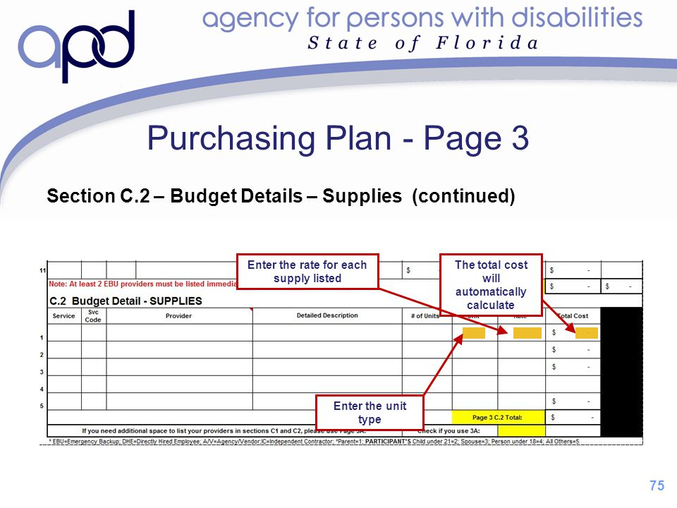 Purchasing Plan - Page 3 Section C.2 – Budget Details – Supplies (continued) Enter the rate for each supply listed.