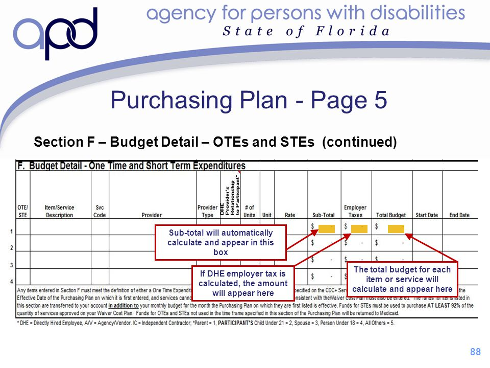 Purchasing Plan - Page 5 Section F – Budget Detail – OTEs and STEs (continued) Sub-total will automatically calculate and appear in this box.