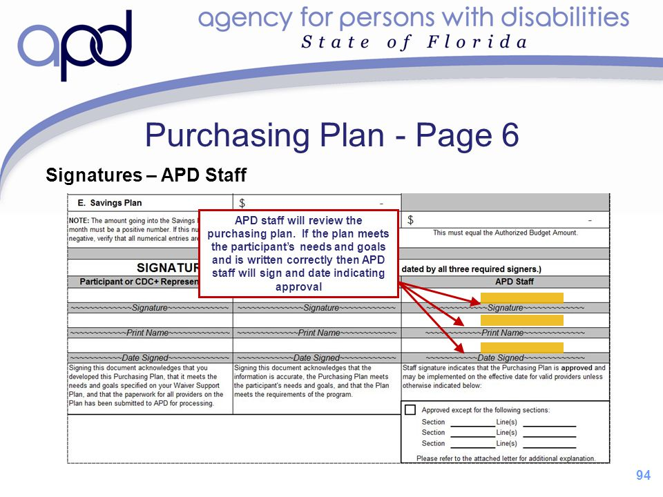Purchasing Plan - Page 6 Signatures – APD Staff 94