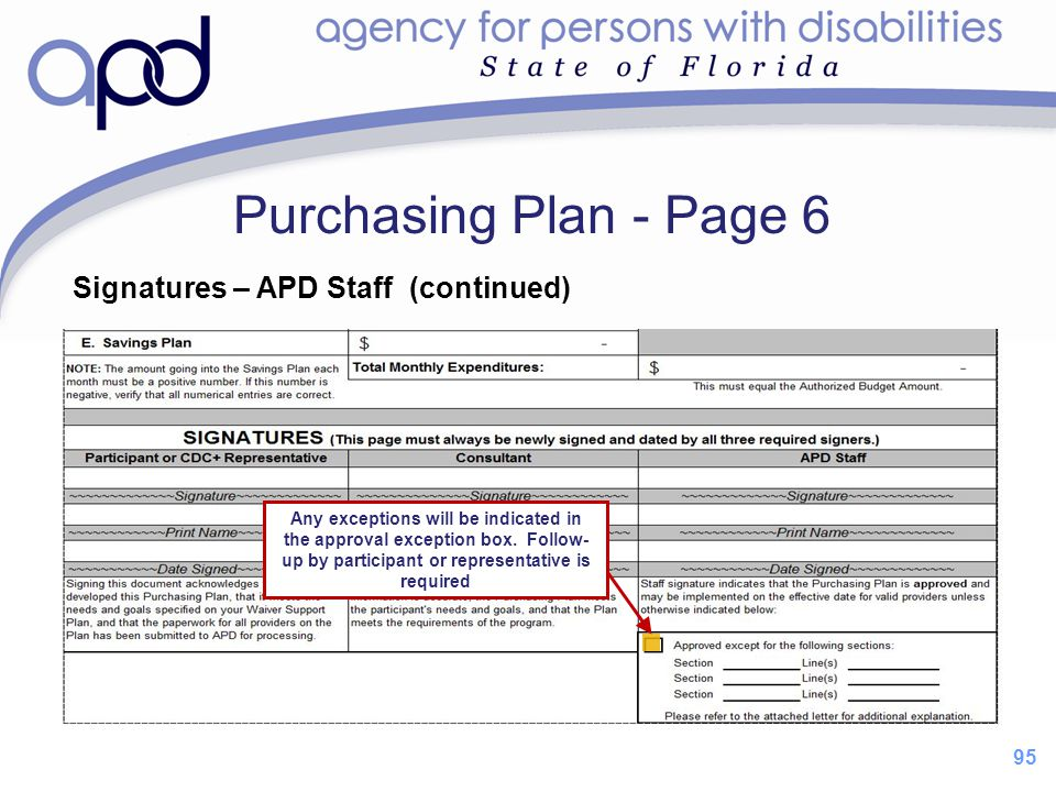 Purchasing Plan - Page 6 Signatures – APD Staff (continued) 95