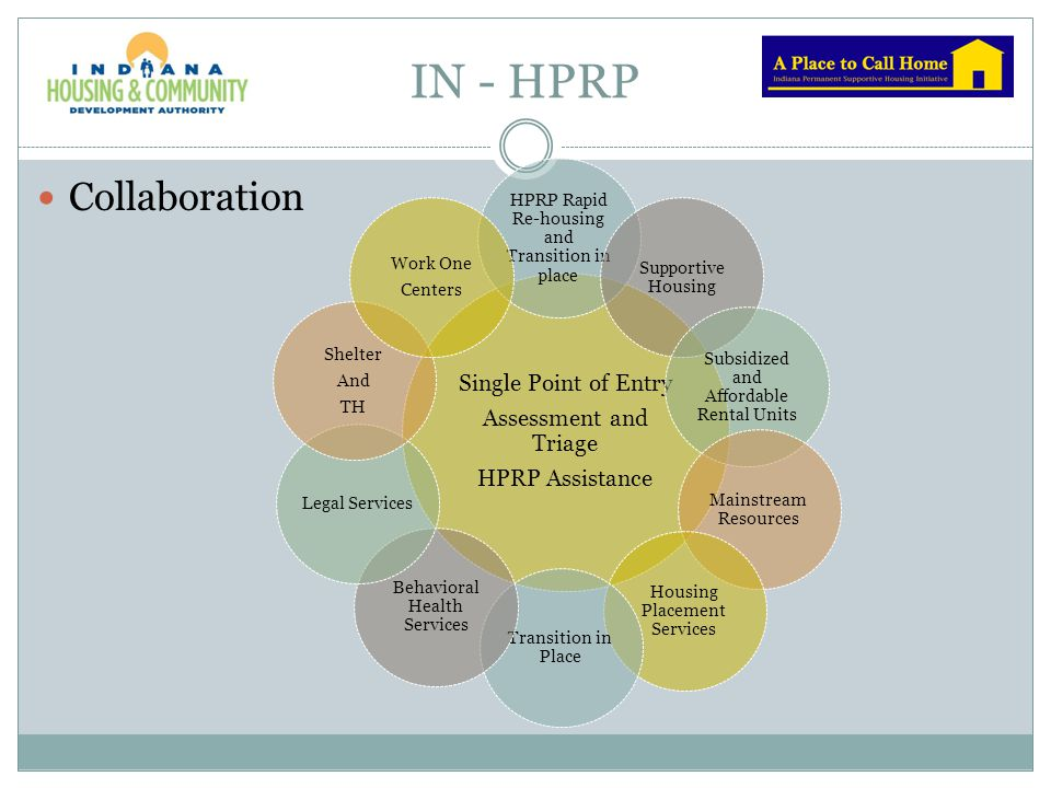 IN - HPRP Collaboration Single Point of Entry Assessment and Triage