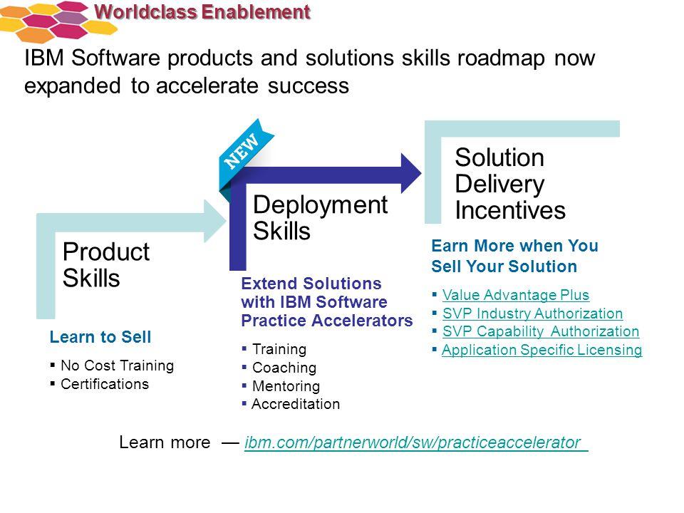Learn more — ibm.com/partnerworld/sw/practiceaccelerator
