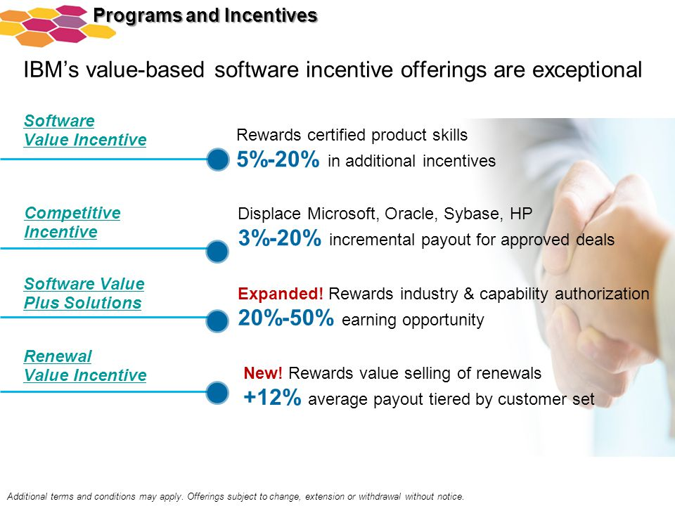 IBM's value-based software incentive offerings are exceptional