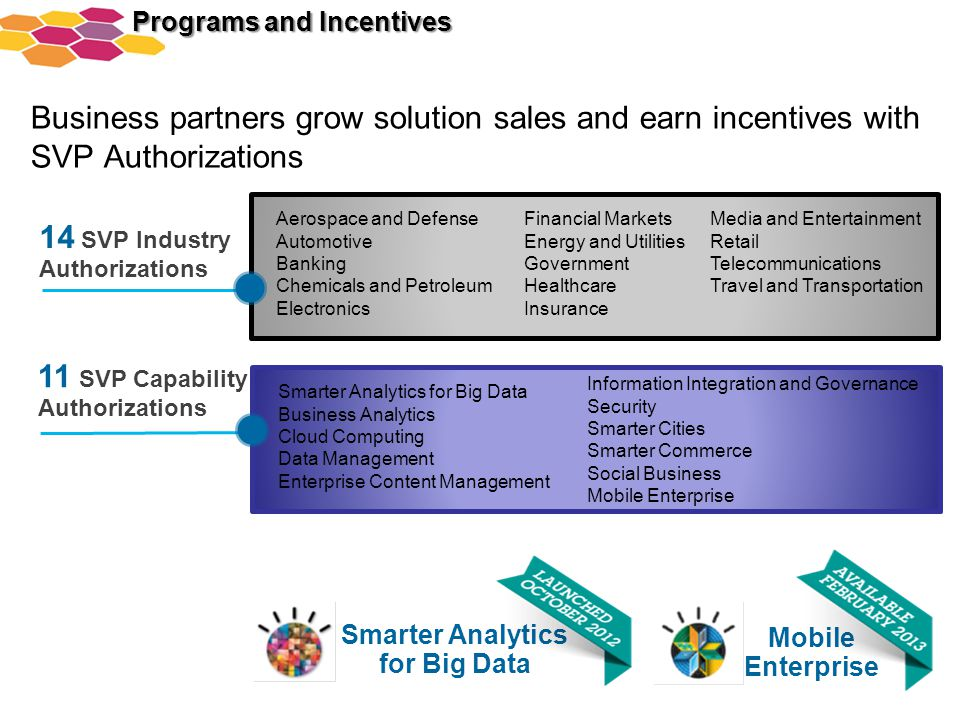 Programs and Incentives