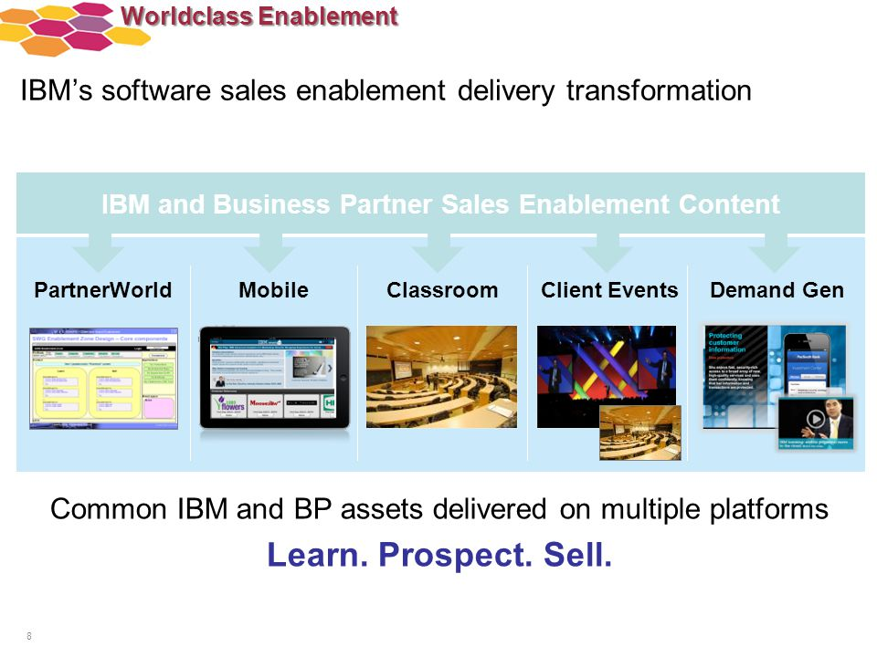IBM's software sales enablement delivery transformation