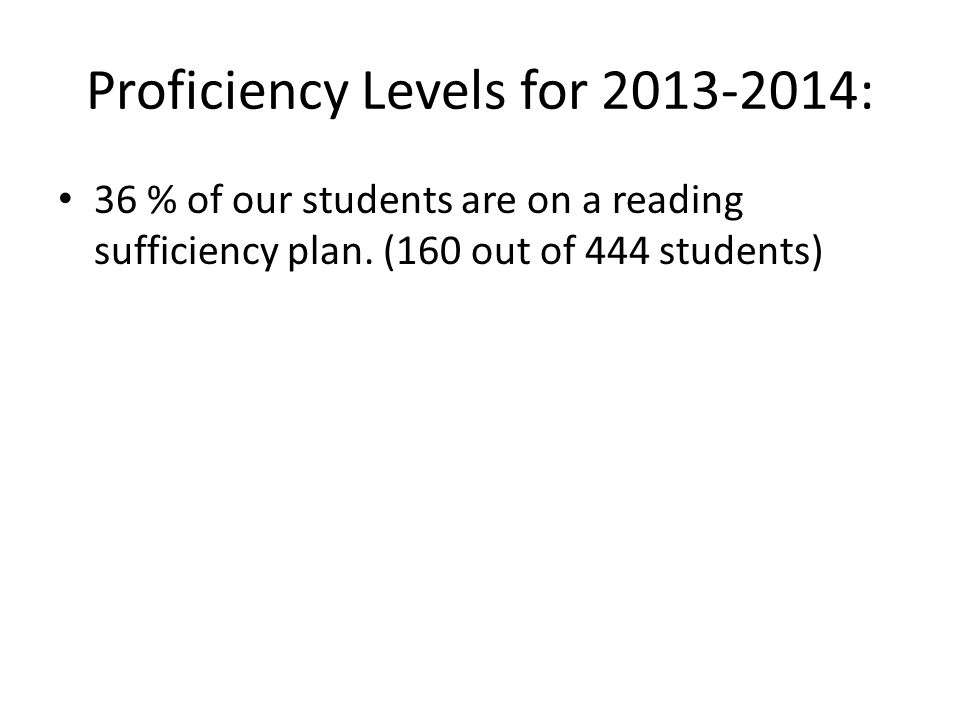 Proficiency Levels for 2013-2014: