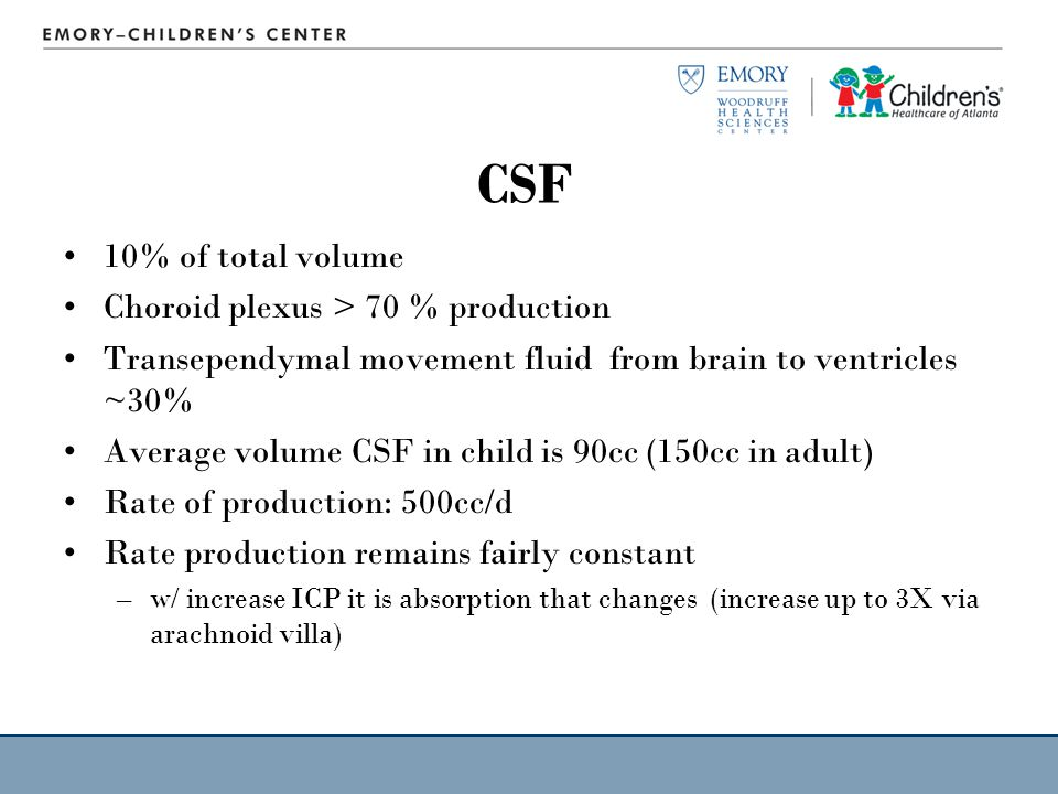 CSF 10% of total volume Choroid plexus > 70 % production