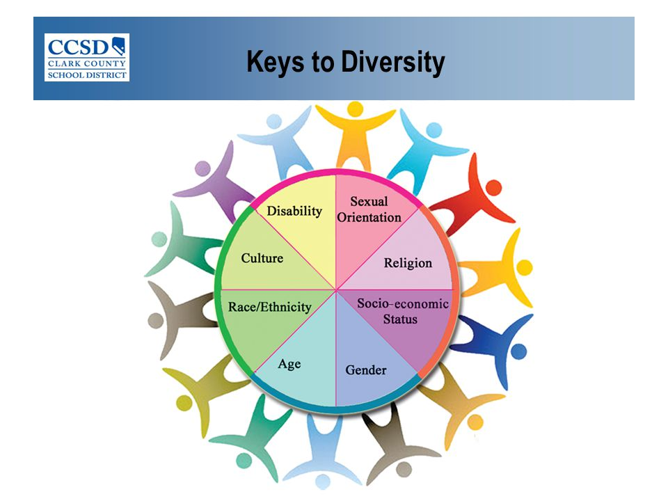 Keys to Diversity Advise for parents and teachers.