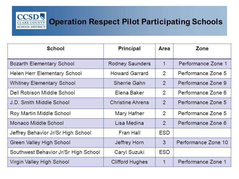 Operation Respect Pilot Participating Schools