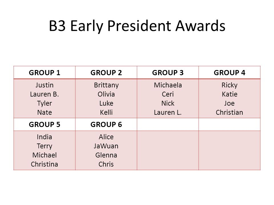 B3 Early President Awards
