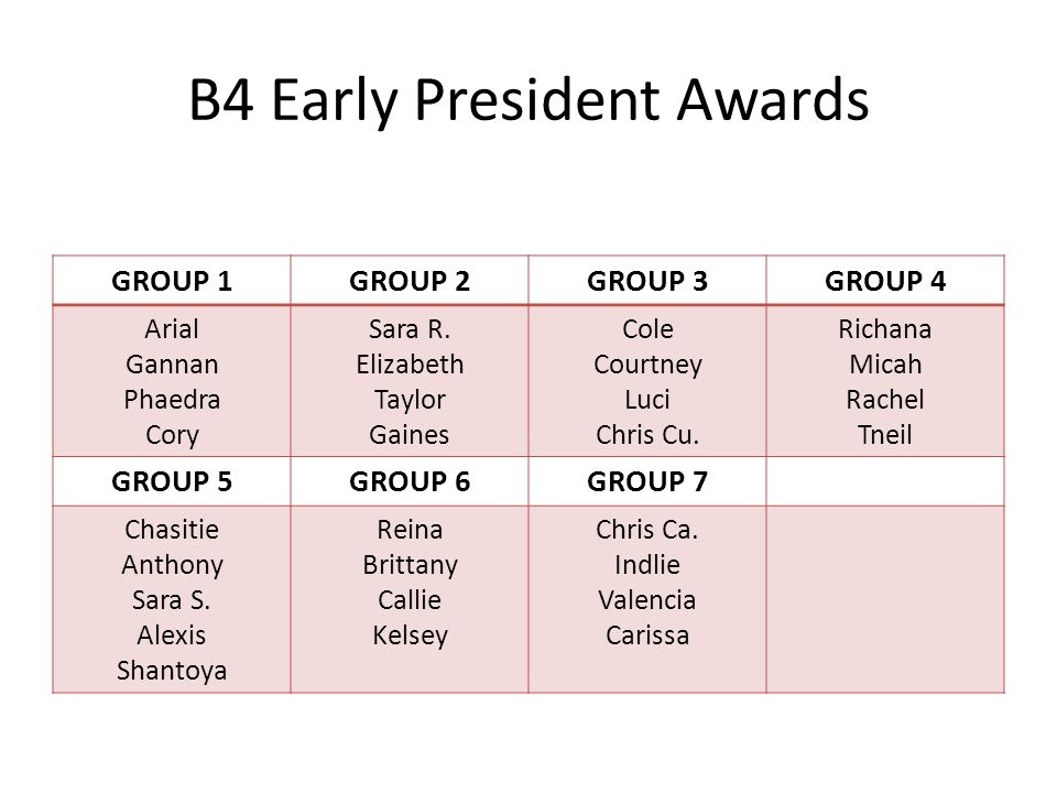 B4 Early President Awards