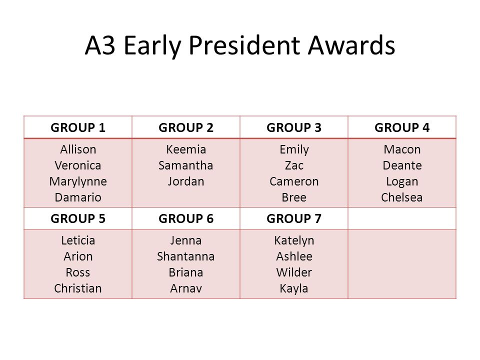 A3 Early President Awards