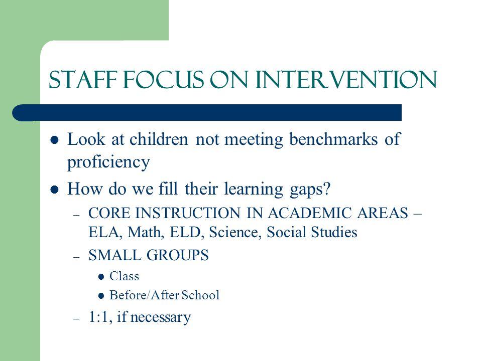 Staff focus on INTERVENTION