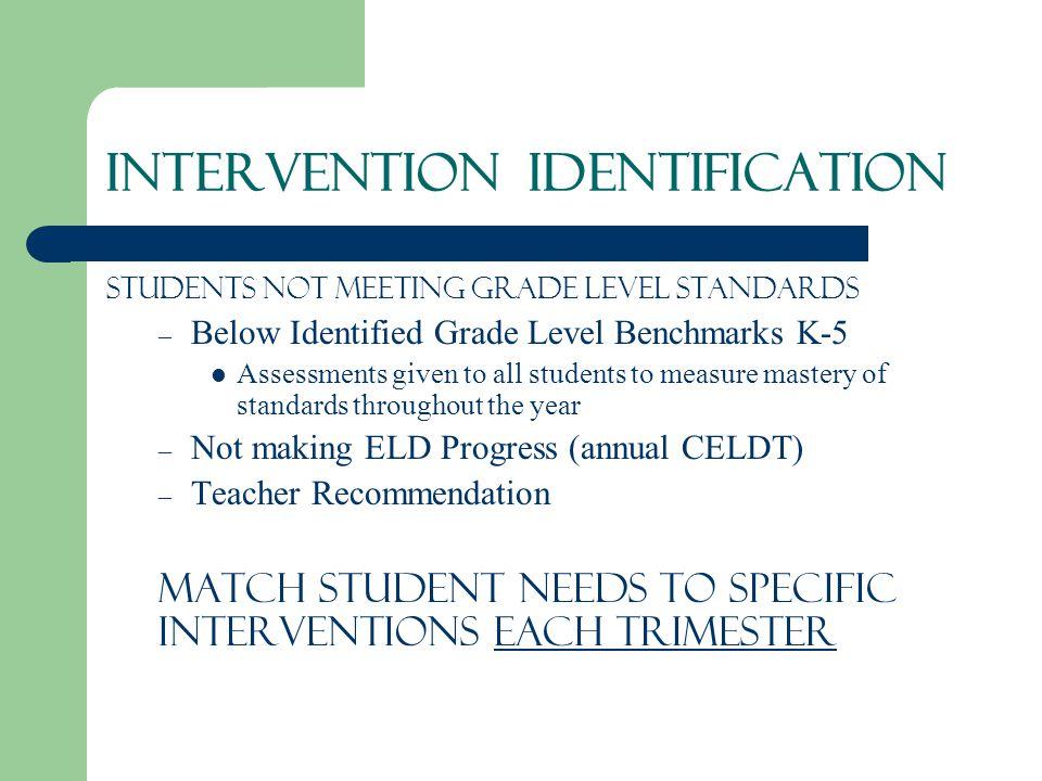 INTERVENTION Identification